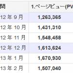 【生データ公開中】久々にtinamini.comのPV公開